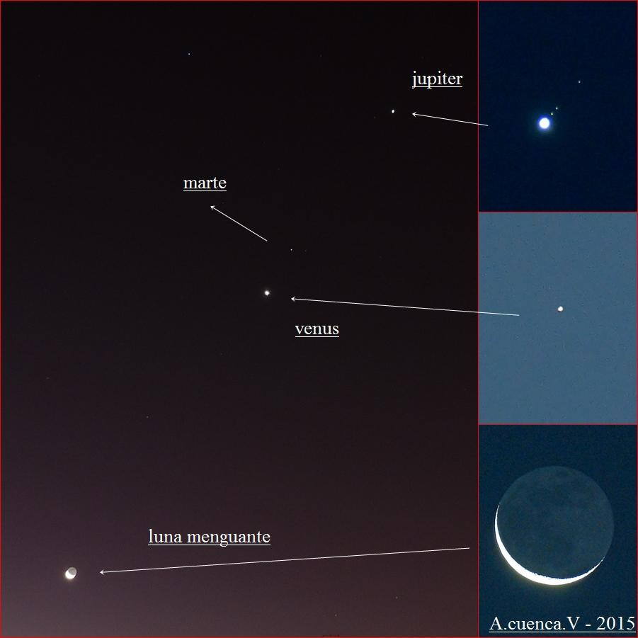 alineación planetaria. (Antonio Cuenca.   vaya)